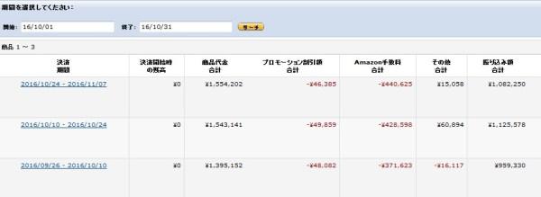 2016 11 10 01h19 40 600x219 売上げ大公開!中国輸入すごい。月収250万達成したったw