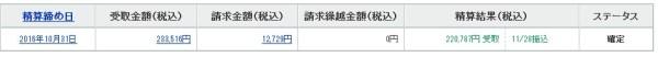 2016 11 10 02h01 56 600x52 売上げ大公開!中国輸入すごい。月収250万達成したったw