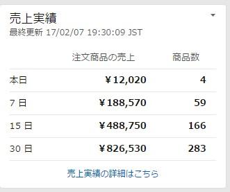 2017 02 07 19h44 05 過去30日間の売上げ発表~!