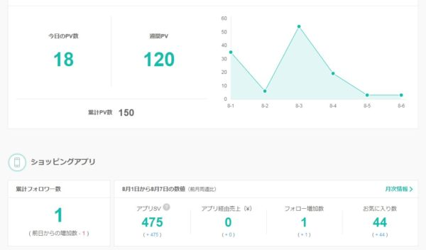 2017 08 07 17h26 37 600x352 BASEで中国商品売ってみた。新しい試みスタート!無在庫です 1ヵ月後の結果は?