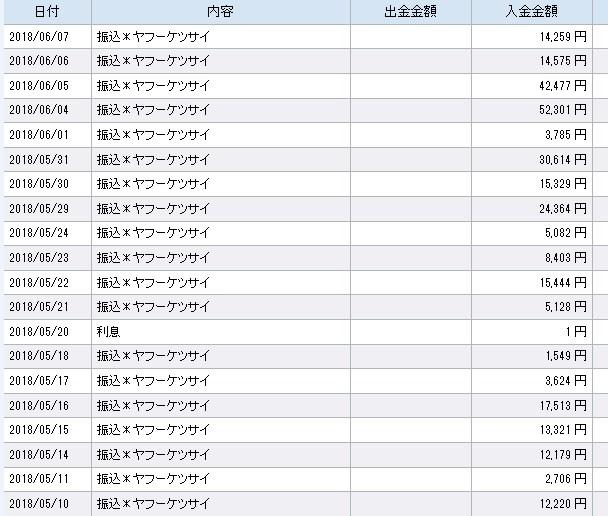 2018 06 07 21h13 05 自動現金生成機 ヤフオク売買自動化ツール ECオート