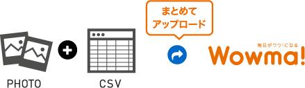 img option 01 【wowma!】ワウマCSVアップロードツールで月額10800円をタダにしよう!マニュアル一覧