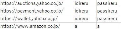 2020 01 11 20h18 41 外注さんも間違えない!IP切り替えを確実に行って紐づけBANを回避するツールマニュアル