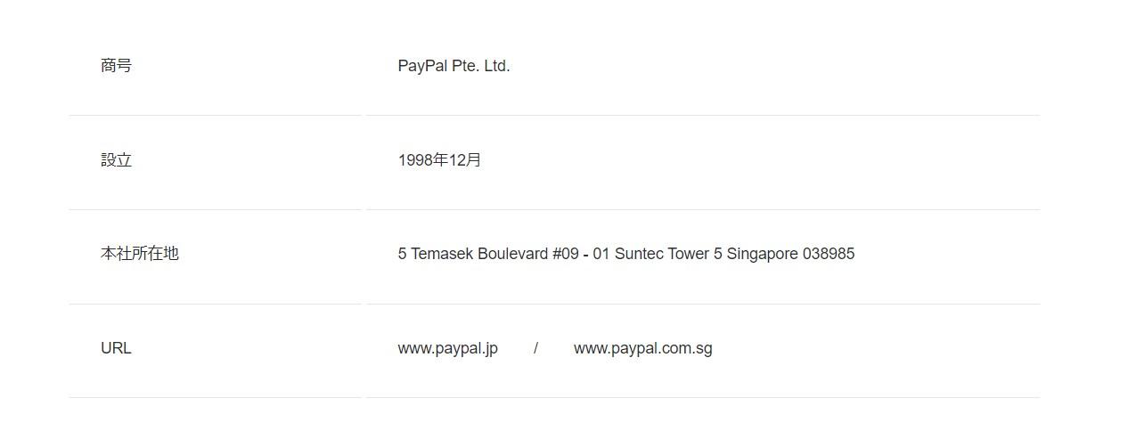 2020 08 29 13h17 01 このPayPalアカウントは制限されています。 ペイパルサスペンド。約130万の売上金出金できず、180日後にも返ってこない。サスペンドになったらすぐにすべきことを無料公開(重要) eBayも使えなくなった話