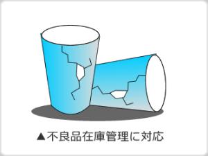 furyouzaiko 300x225 [中国輸入]不良品は意外に少ない!返品されても不良じゃないことが多い